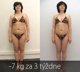 Tabletky na chudnutie -  termogenický účinok (výsledky pred po)